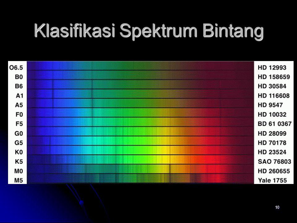 Klasifikasi Spektrum Bintang