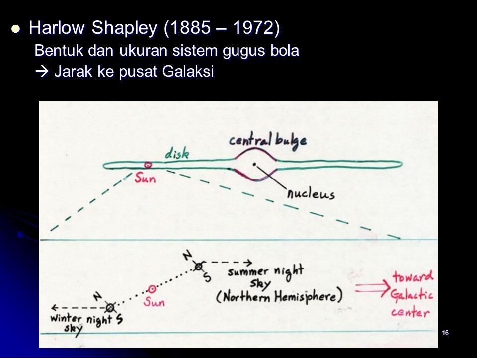 Harlow Shapley (1885 – 1972) Bentuk dan ukuran sistem gugus bola