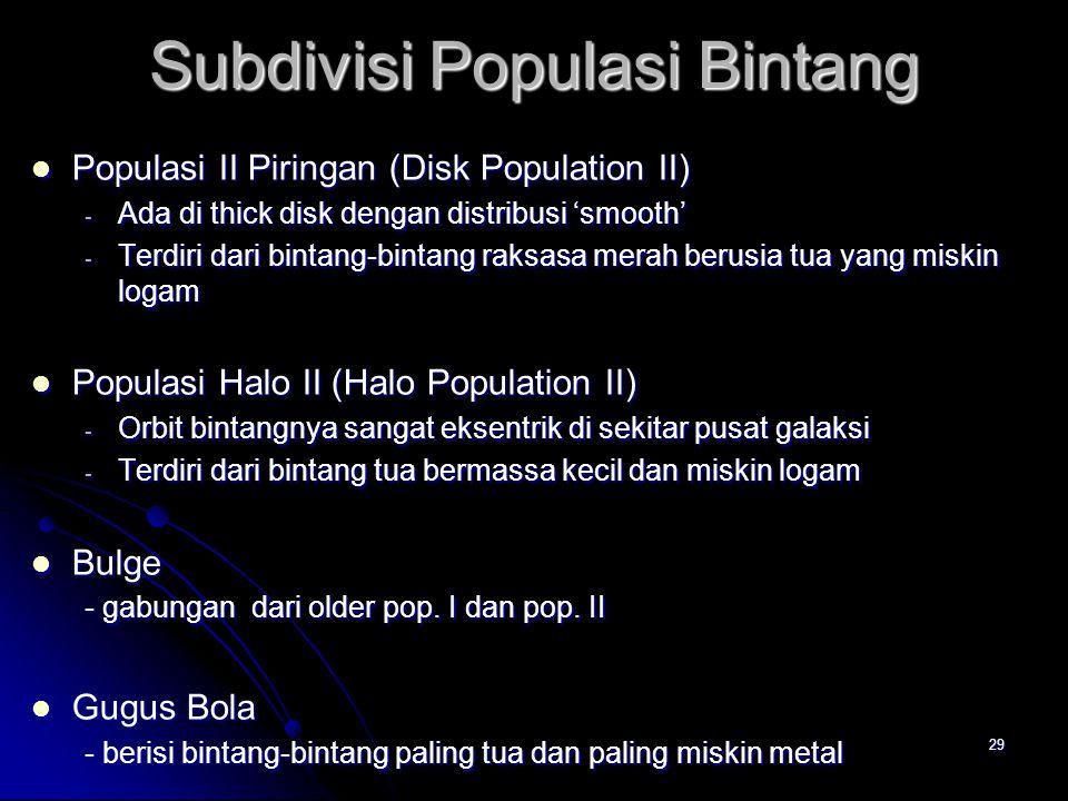 Subdivisi Populasi Bintang