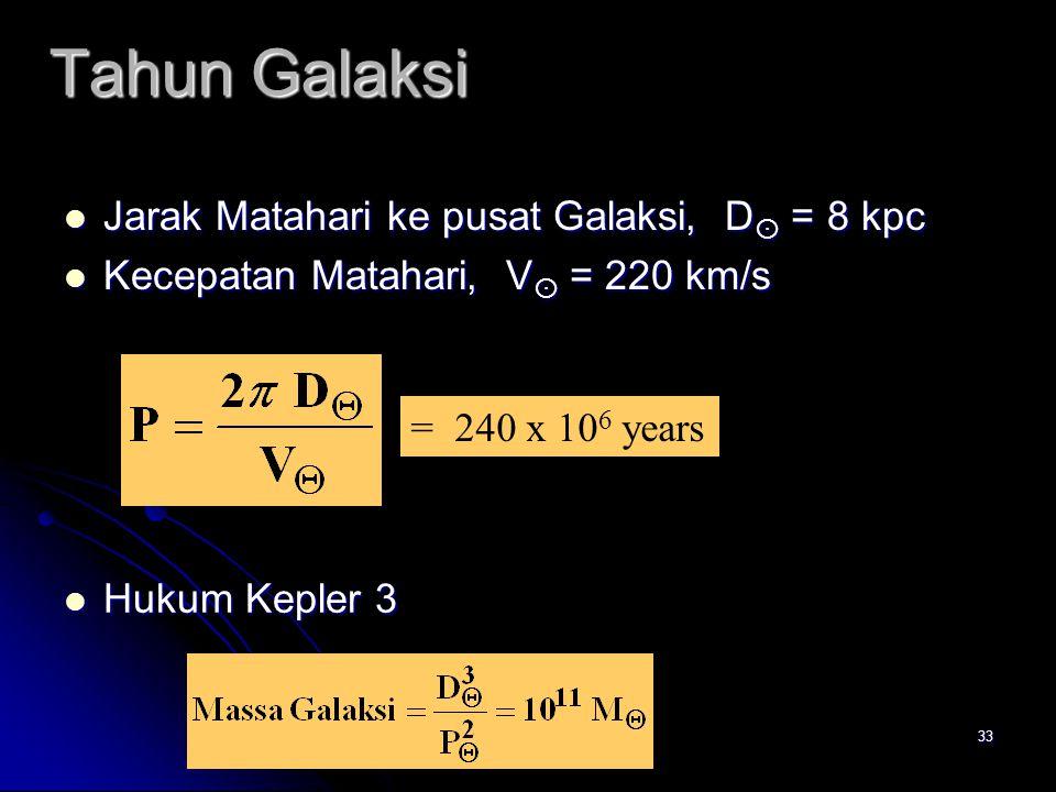 Tahun Galaksi Jarak Matahari ke pusat Galaksi, D = 8 kpc