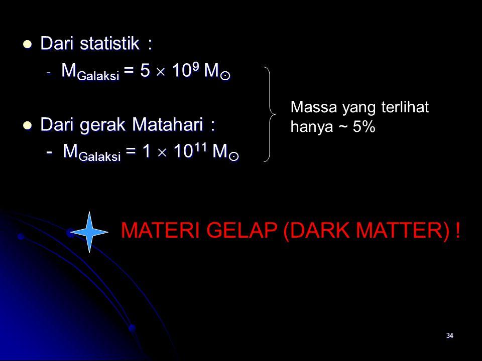 MATERI GELAP (DARK MATTER) !