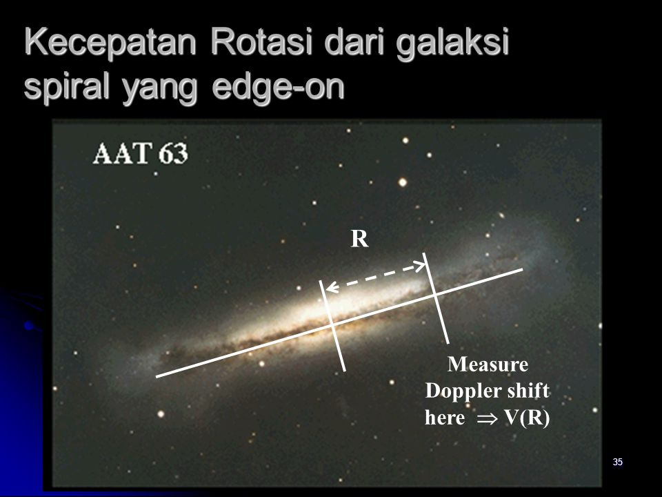 Kecepatan Rotasi dari galaksi spiral yang edge-on