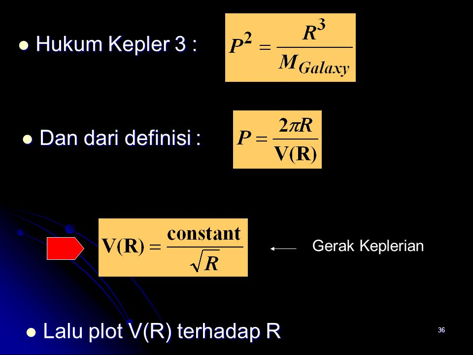 Lalu plot V(R) terhadap R
