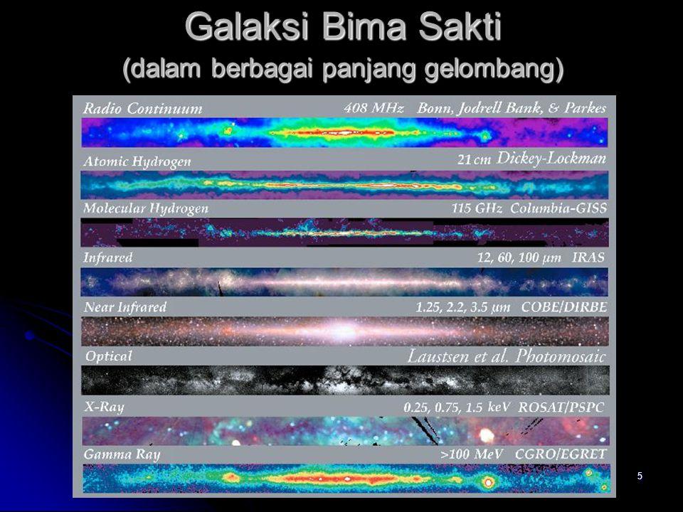 Galaksi Bima Sakti (dalam berbagai panjang gelombang)