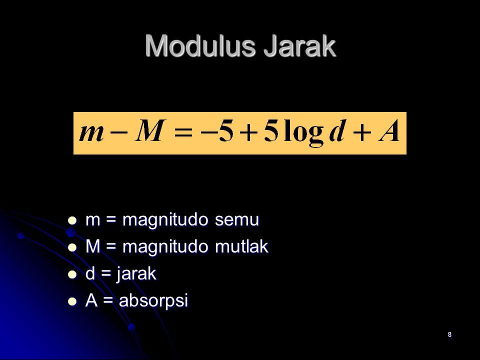 Modulus Jarak m = magnitudo semu M = magnitudo mutlak d = jarak