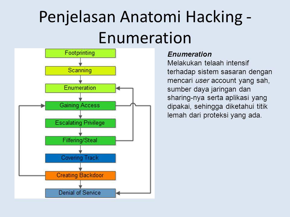 Penjelasan Anatomi Hacking - Enumeration