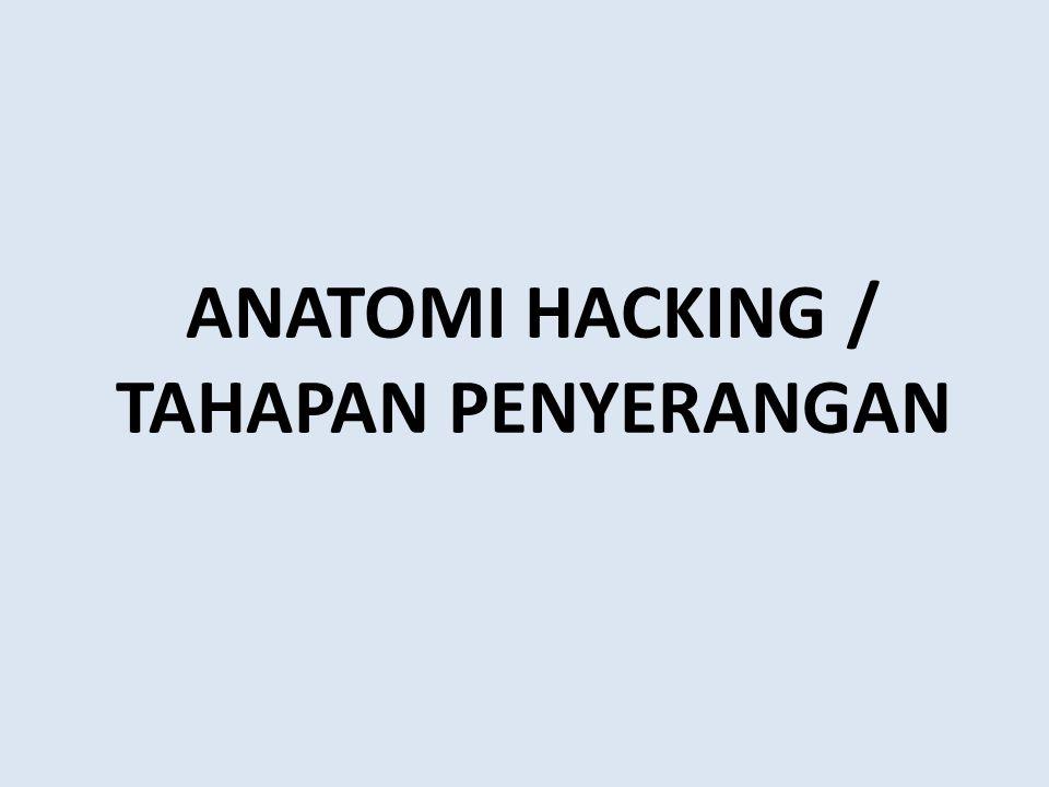 ANATOMI HACKING / TAHAPAN PENYERANGAN