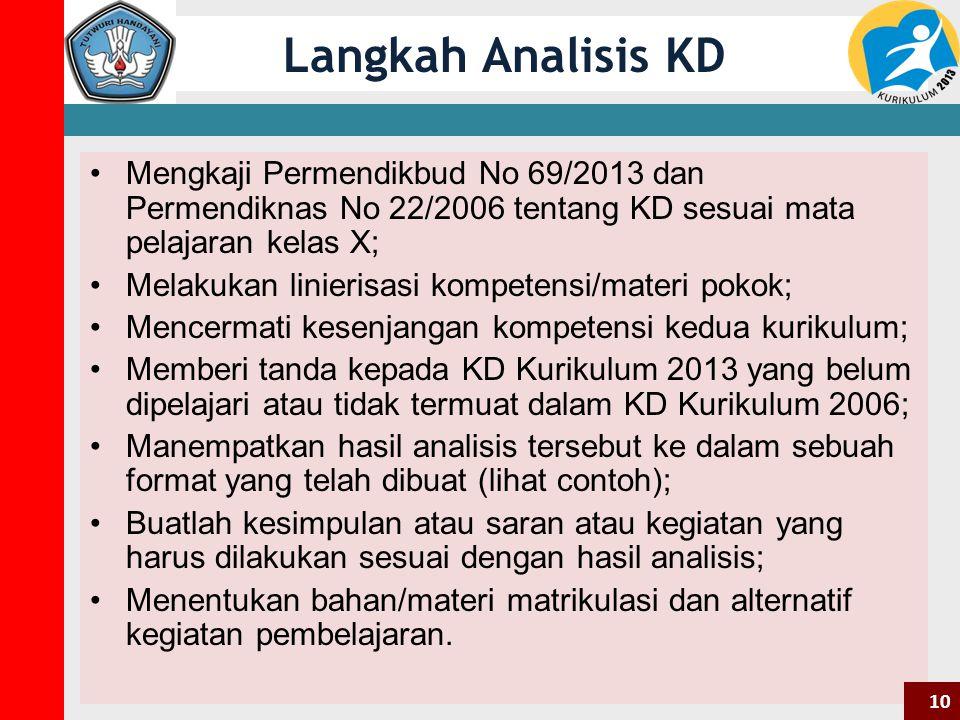 Langkah Analisis KD Mengkaji Permendikbud No 69/2013 dan Permendiknas No 22/2006 tentang KD sesuai mata pelajaran kelas X;