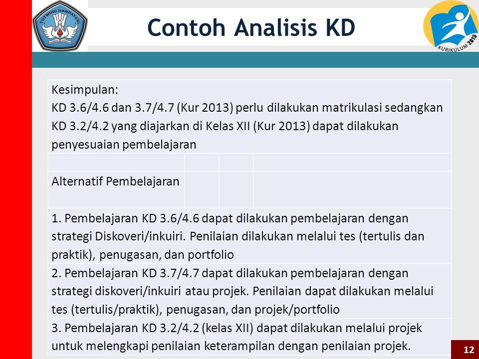 Contoh Analisis KD