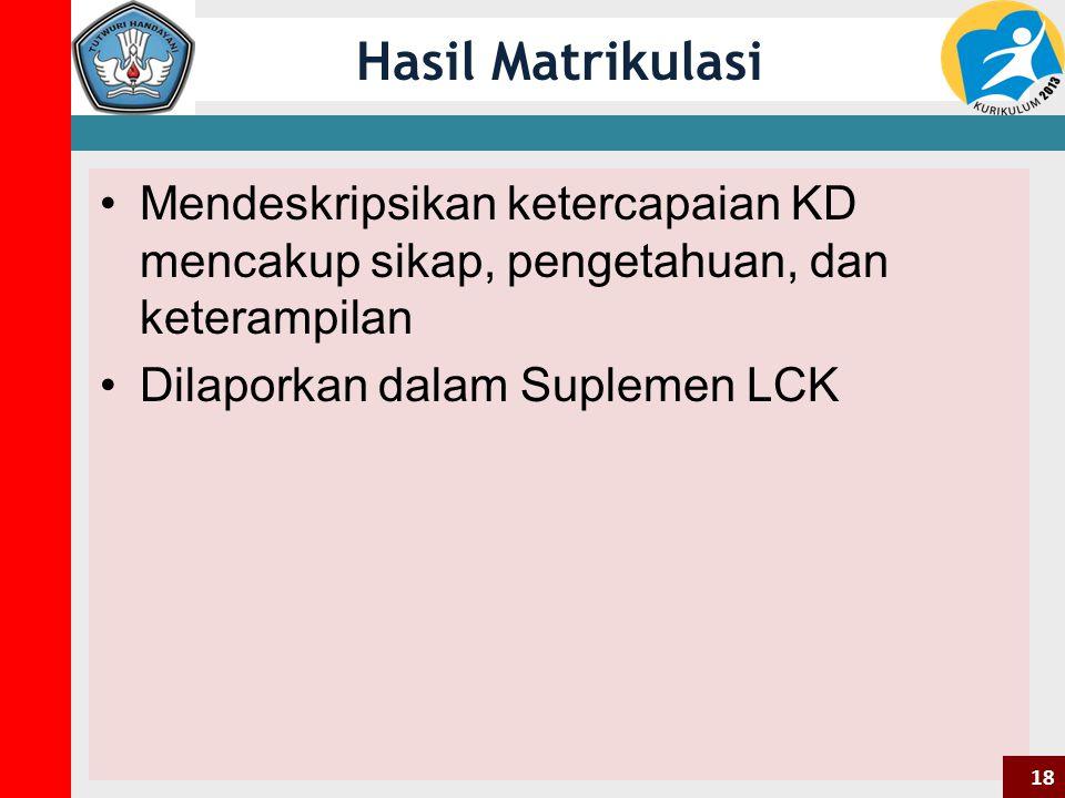 Hasil Matrikulasi Mendeskripsikan ketercapaian KD mencakup sikap, pengetahuan, dan keterampilan. Dilaporkan dalam Suplemen LCK.