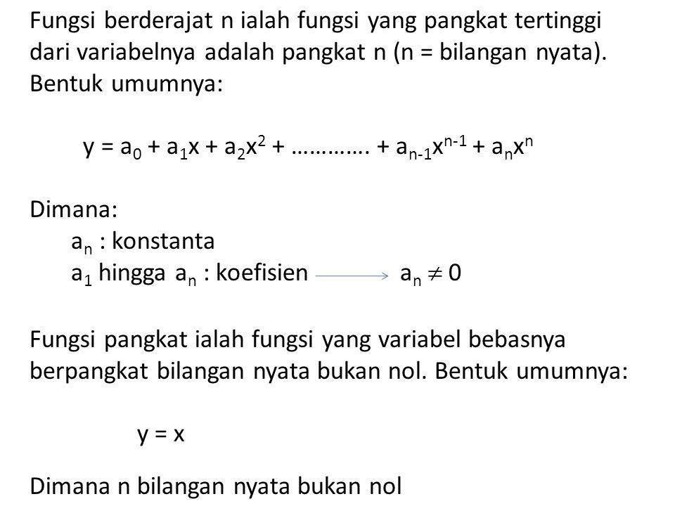 Fungsi berderajat n ialah fungsi yang pangkat tertinggi dari variabelnya adalah pangkat n (n = bilangan nyata). Bentuk umumnya: