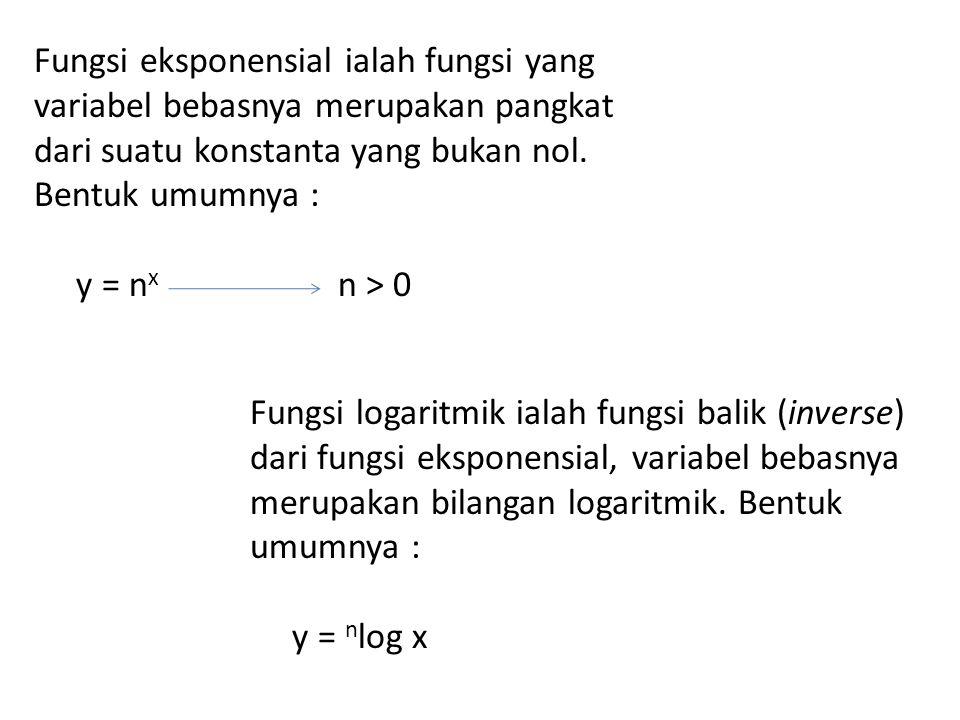Fungsi eksponensial ialah fungsi yang variabel bebasnya merupakan pangkat dari suatu konstanta yang bukan nol. Bentuk umumnya :