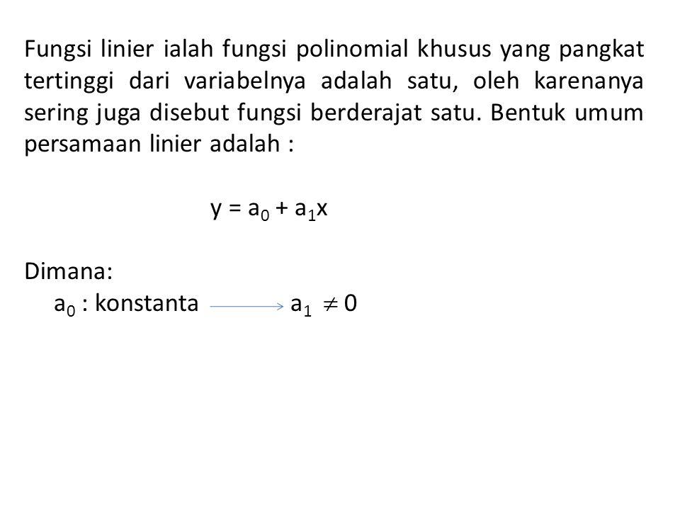 Fungsi linier ialah fungsi polinomial khusus yang pangkat tertinggi dari variabelnya adalah satu, oleh karenanya sering juga disebut fungsi berderajat satu. Bentuk umum persamaan linier adalah :