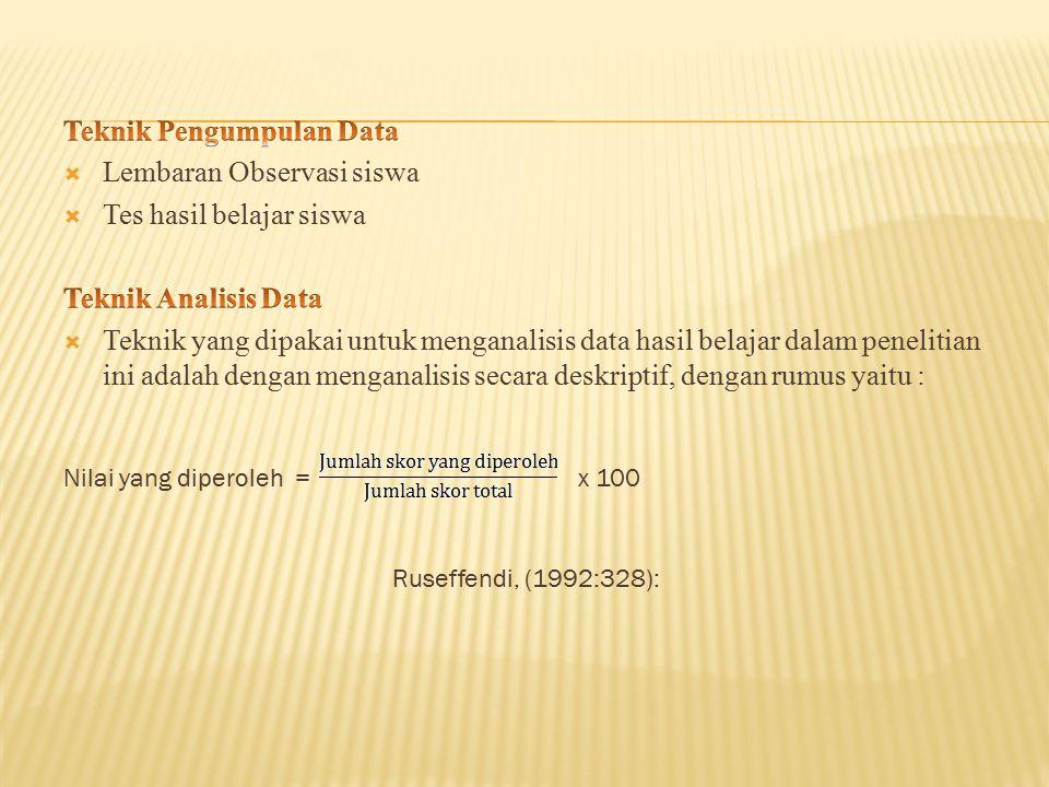 Teknik Pengumpulan Data Lembaran Observasi siswa