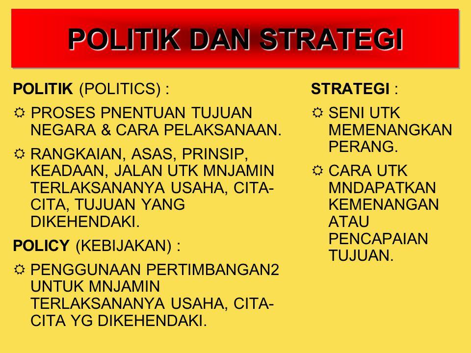 POLITIK DAN STRATEGI POLITIK (POLITICS) :