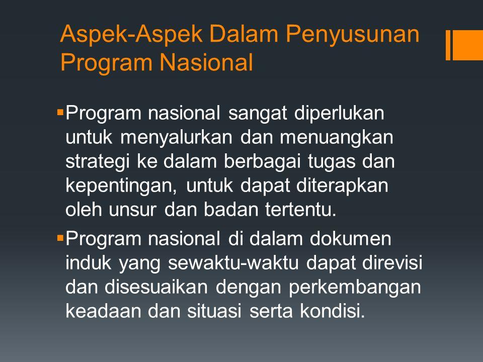 Aspek-Aspek Dalam Penyusunan Program Nasional