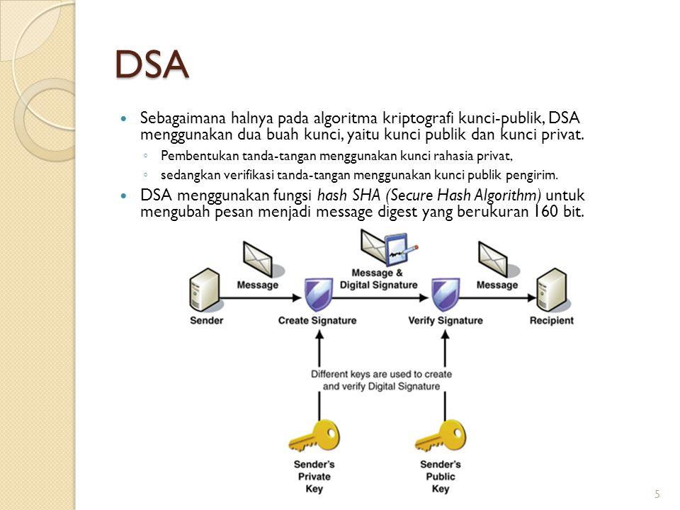 DSA Sebagaimana halnya pada algoritma kriptografi kunci-publik, DSA menggunakan dua buah kunci, yaitu kunci publik dan kunci privat.