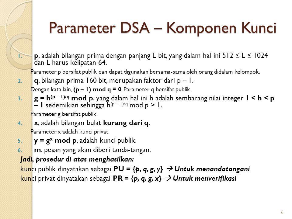 Parameter DSA – Komponen Kunci