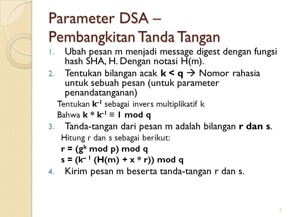 Parameter DSA – Pembangkitan Tanda Tangan