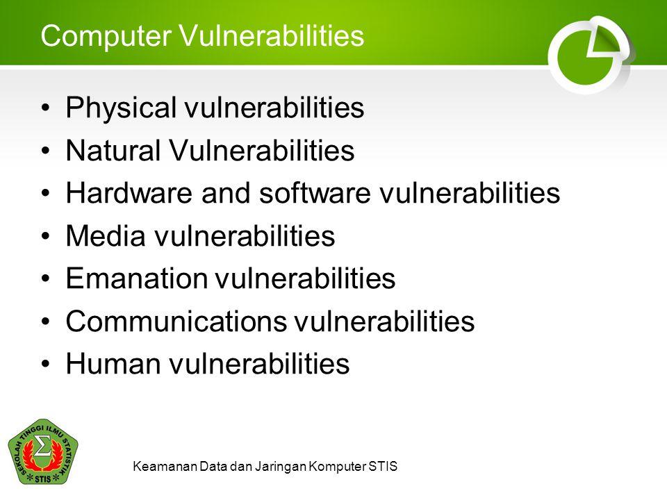 Computer Vulnerabilities