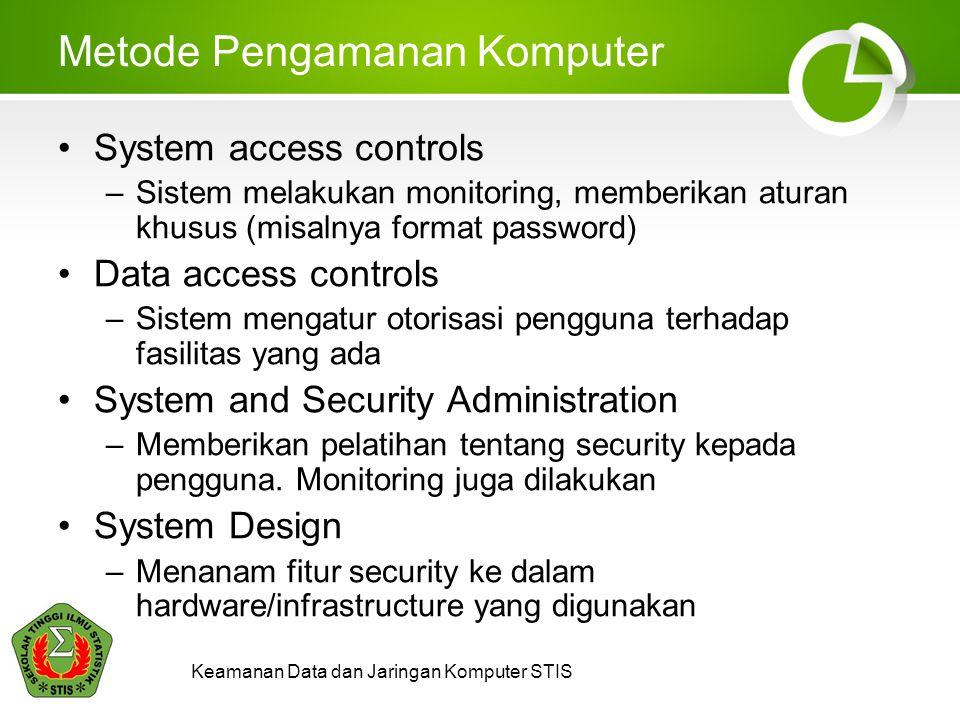 Metode Pengamanan Komputer