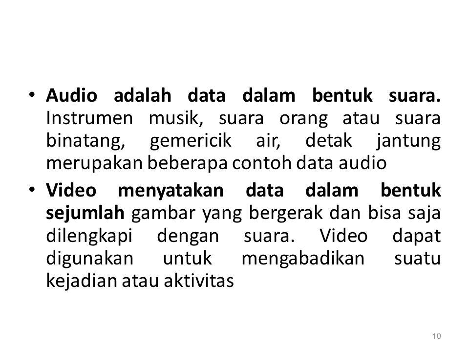 Audio adalah data dalam bentuk suara