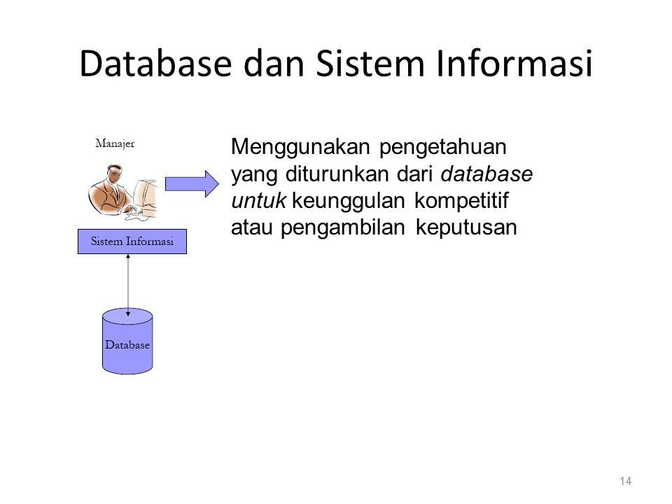 Database dan Sistem Informasi