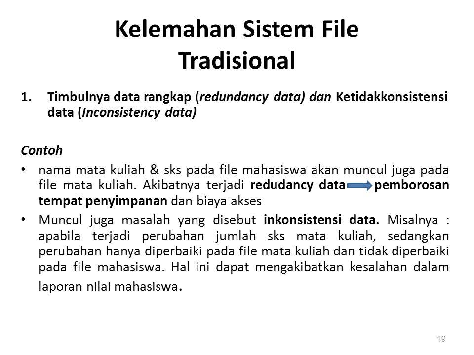 Kelemahan Sistem File Tradisional