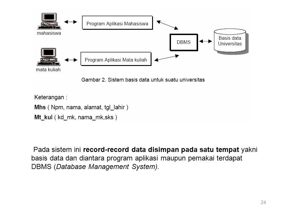 Pada sistem ini record-record data disimpan pada satu tempat yakni basis data dan diantara program aplikasi maupun pemakai terdapat DBMS (Database Management System).
