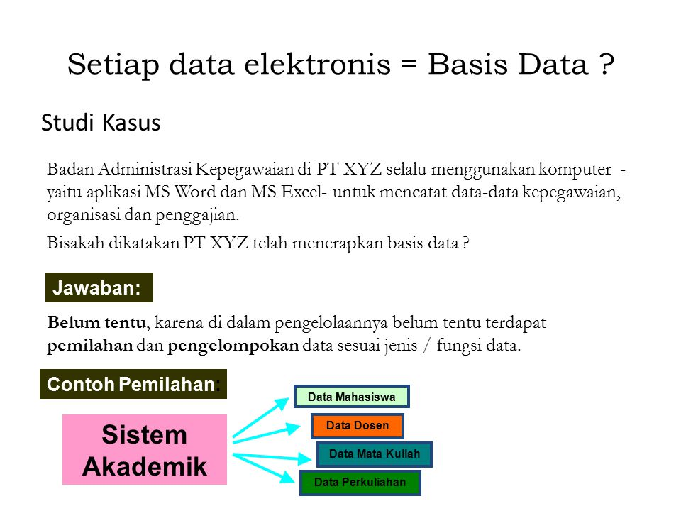 Setiap data elektronis = Basis Data