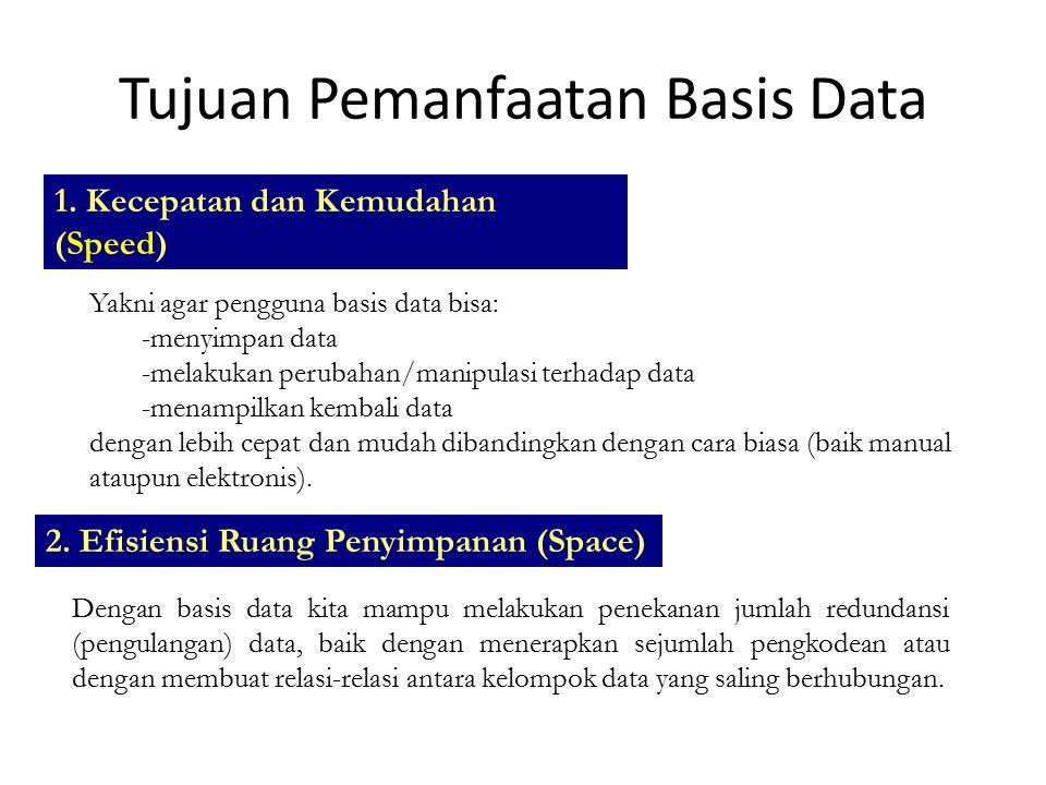 Tujuan Pemanfaatan Basis Data
