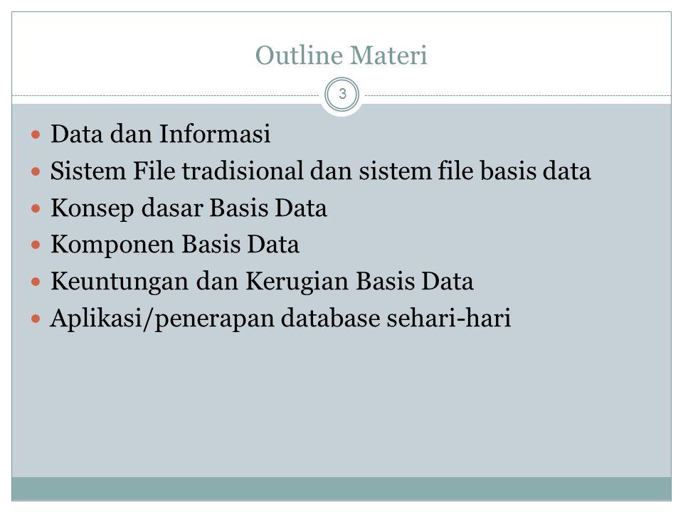 Outline Materi Data dan Informasi