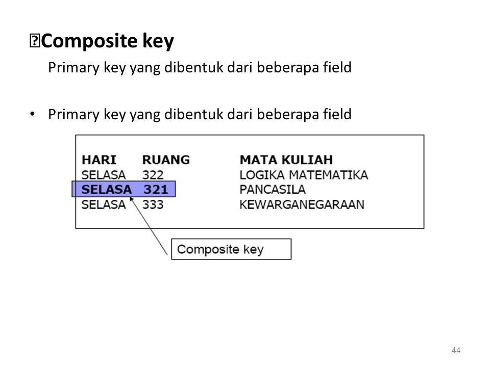 ◆Composite key Primary key yang dibentuk dari beberapa field