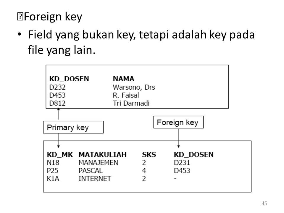 ◆Foreign key Field yang bukan key, tetapi adalah key pada file yang lain.