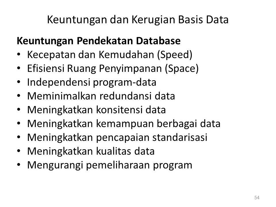 Keuntungan dan Kerugian Basis Data