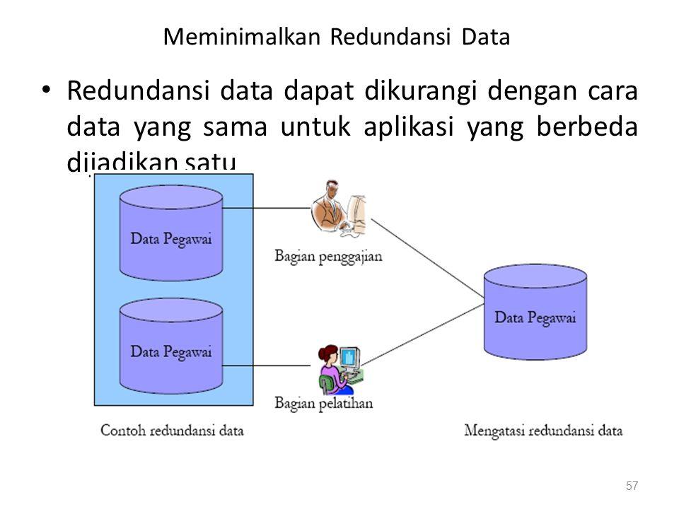 Meminimalkan Redundansi Data