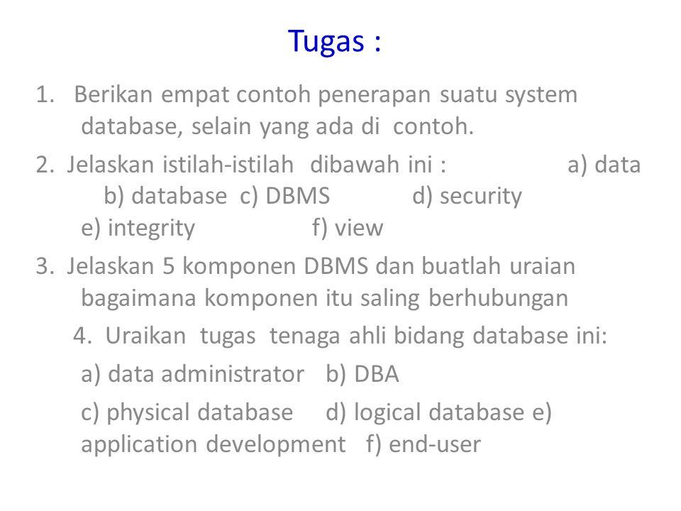 4. Uraikan tugas tenaga ahli bidang database ini: