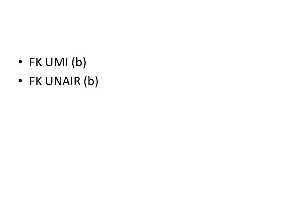 FK UMI (b) FK UNAIR (b)