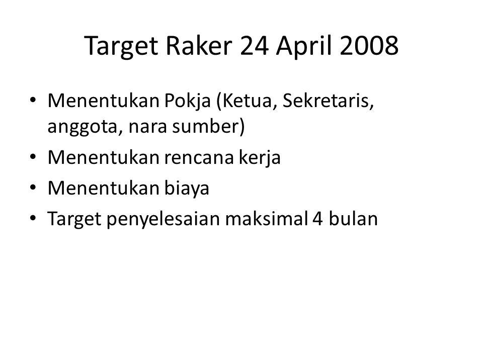 Target Raker 24 April 2008 Menentukan Pokja (Ketua, Sekretaris, anggota, nara sumber) Menentukan rencana kerja.