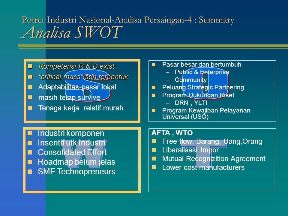 Potret Industri Nasional-Analisa Persaingan-4 : Summary Analisa SWOT