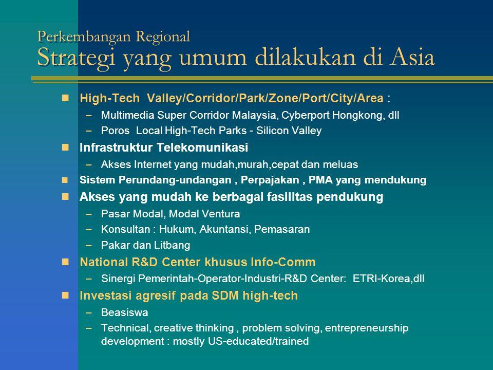 Perkembangan Regional Strategi yang umum dilakukan di Asia