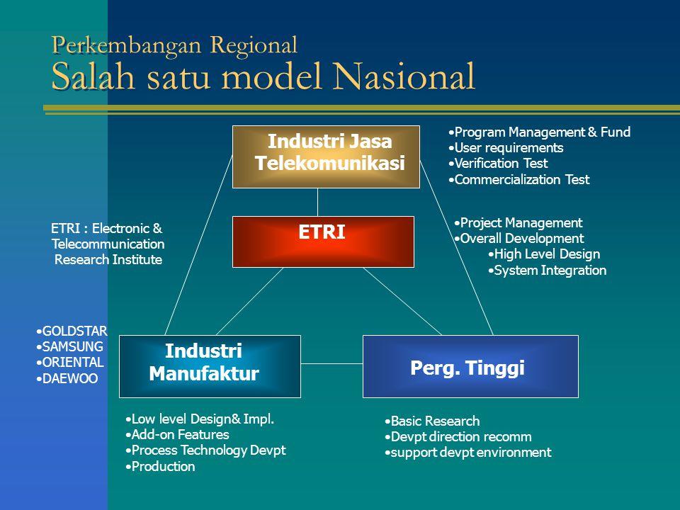 Perkembangan Regional Salah satu model Nasional