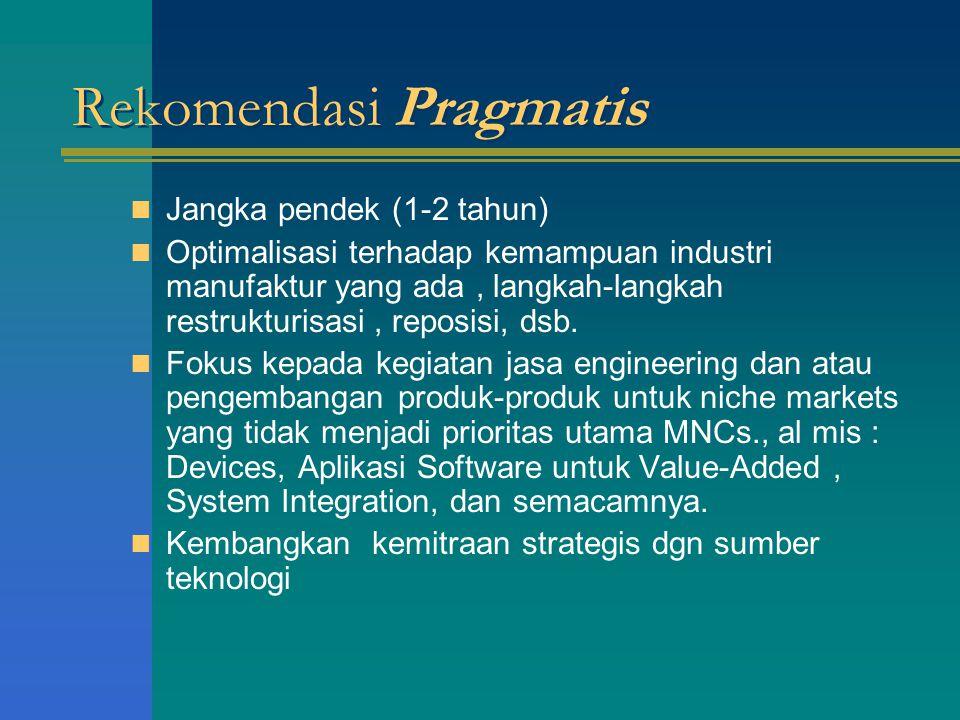 Rekomendasi Pragmatis