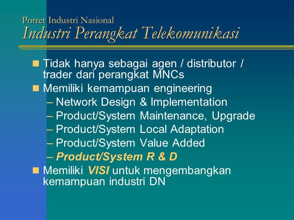 Potret Industri Nasional Industri Perangkat Telekomunikasi