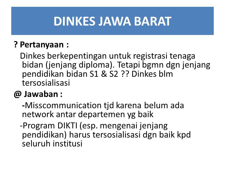 DINKES JAWA BARAT