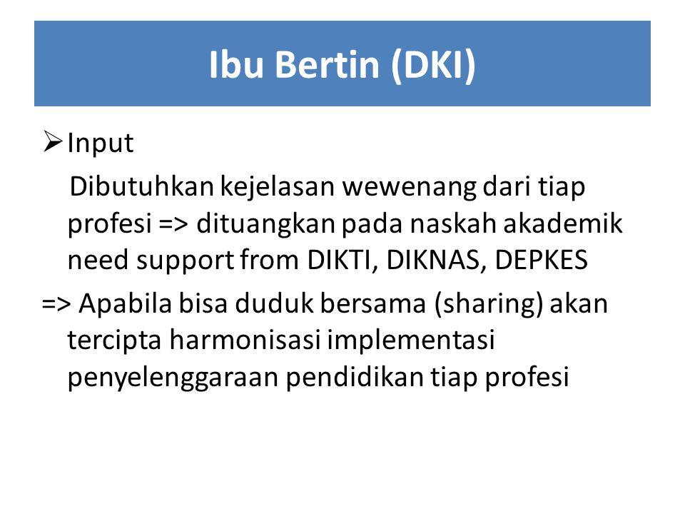 Ibu Bertin (DKI) Input. Dibutuhkan kejelasan wewenang dari tiap profesi => dituangkan pada naskah akademik need support from DIKTI, DIKNAS, DEPKES.