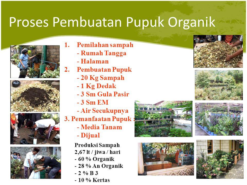 Proses Pembuatan Pupuk Organik