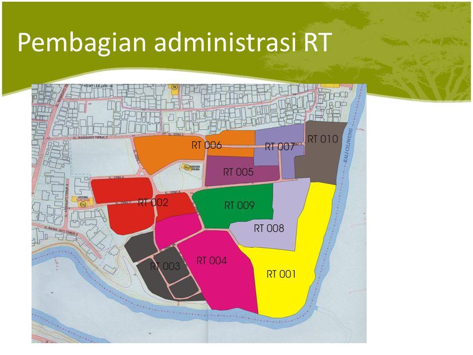 Pembagian administrasi RT
