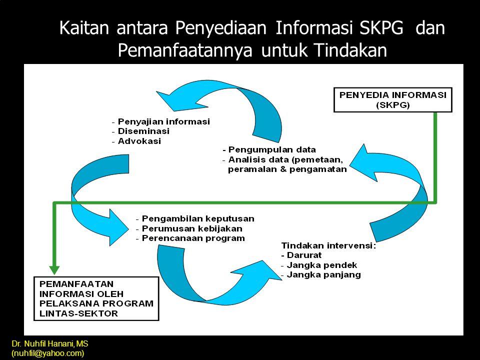 Kaitan antara Penyediaan Informasi SKPG dan Pemanfaatannya untuk Tindakan