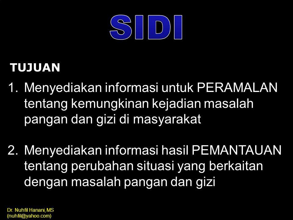 SIDI Menyediakan informasi untuk PERAMALAN
